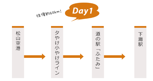 Model Plan