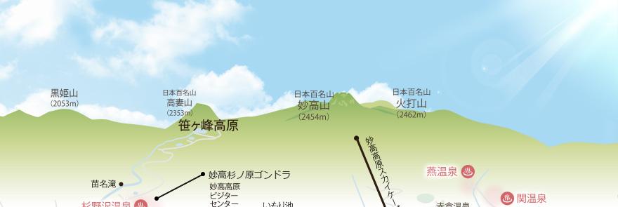 妙高高原マップ