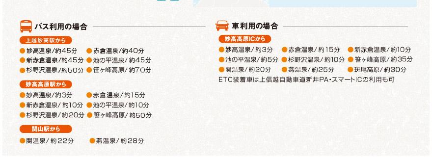 妙高高原温泉郷へのアクセス