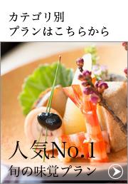 人気No.1プラン