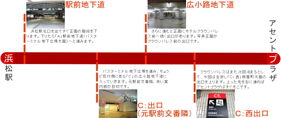 浜松駅からのルート
