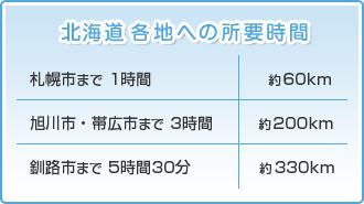 北海道 各地への所要時間