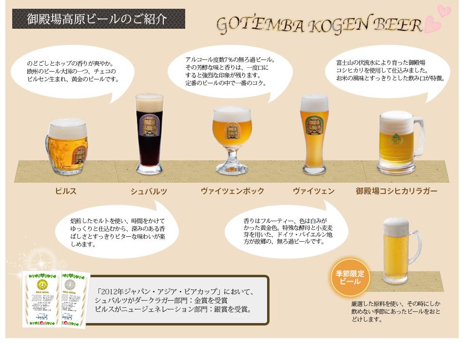 御殿場高原ビール紹介