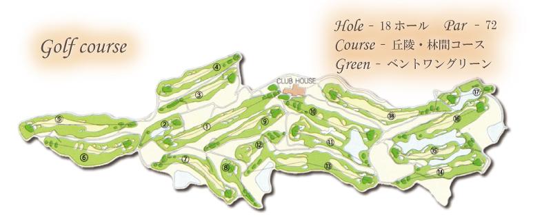 ゴルフコース全体