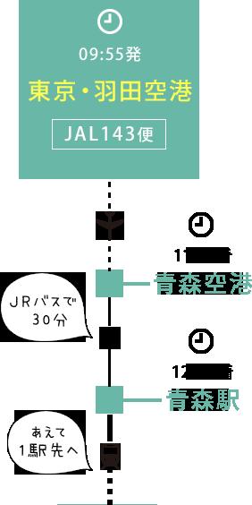 東京・羽田空港