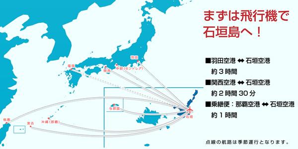 まずは飛行機で石垣島へ!