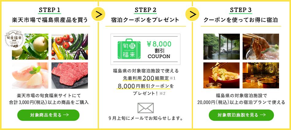先着利用200組様限定 8,000円割引クーポンプレゼント!