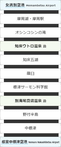 知床・別海