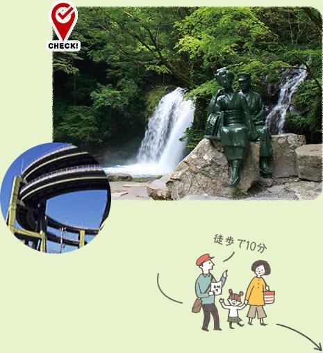 河津七滝(初景滝)