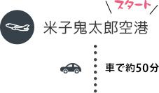スタート 米子鬼太郎空港 車で約50分