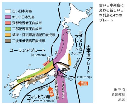 古い日本列島に交わる新しい日本列島と4つのプレート