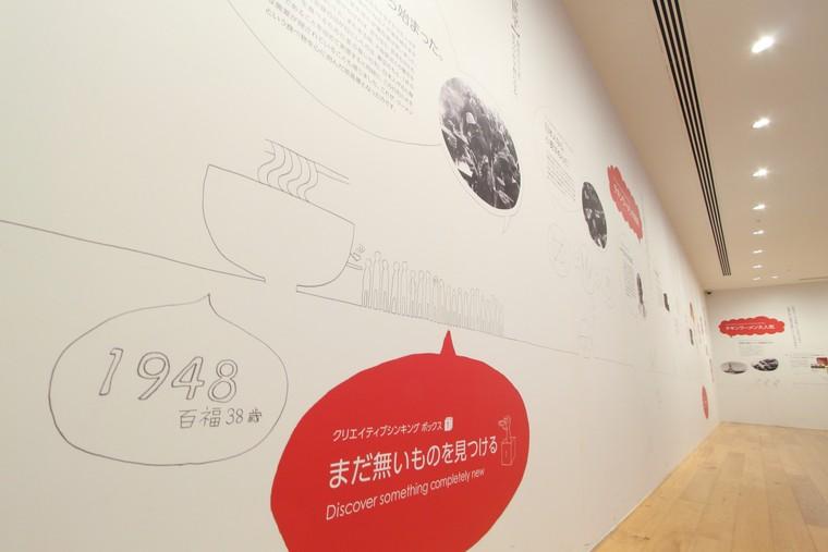カップヌードルミュージアム 横浜 展示