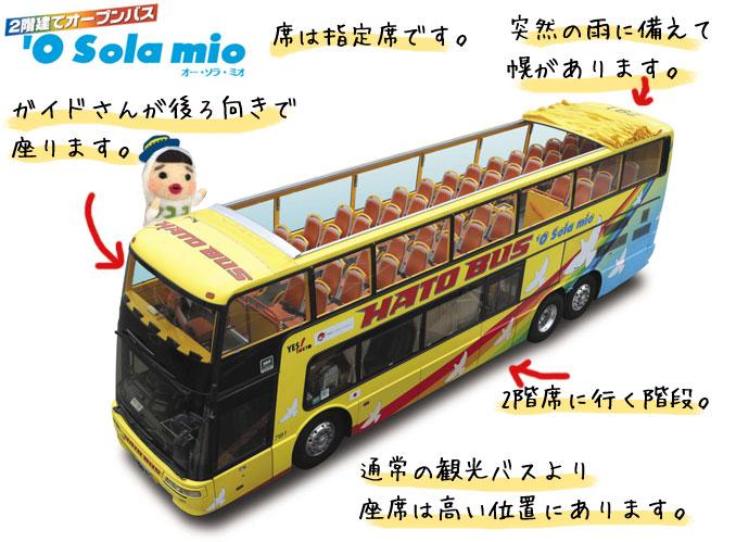 オーソラミオバス