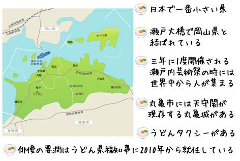 香川県紹介