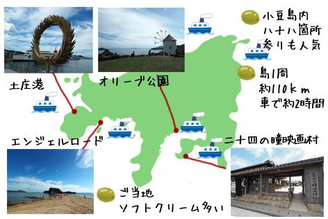 小豆島紹介