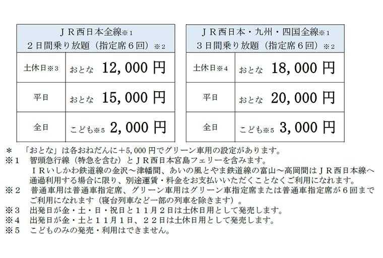 おとな1人あたり12,000円~乗り放題