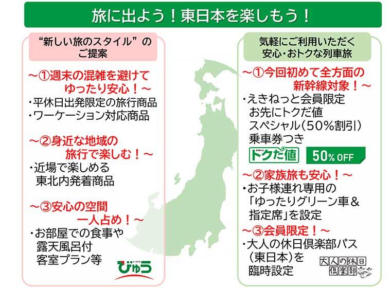 JR 東日本新幹線半額キャンペーンについて