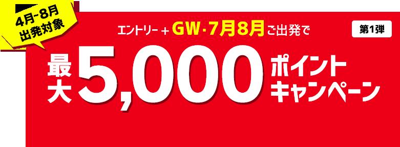 エントリー + GW・7月8月ご出発で最大5,000ポイントキャンペーン
