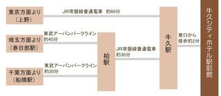 土浦全国花火競技大会のご案内【素泊まり】