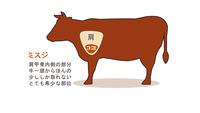 "【LuxuryDaysベストレート】黒毛和牛みすじ会席で""肉""ジュアリーなStayを満喫♪"