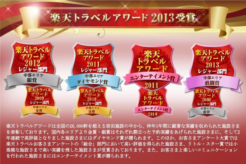 2013楽天アワード受賞!