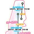 中央道伊那スキーリゾートのイメージマップ