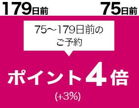 事前エントリー+早期予約・宿泊でポイント最大4倍キャンペーン!