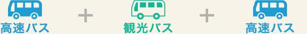 高速バスと観光バス両方利用の組み合わせもOK!