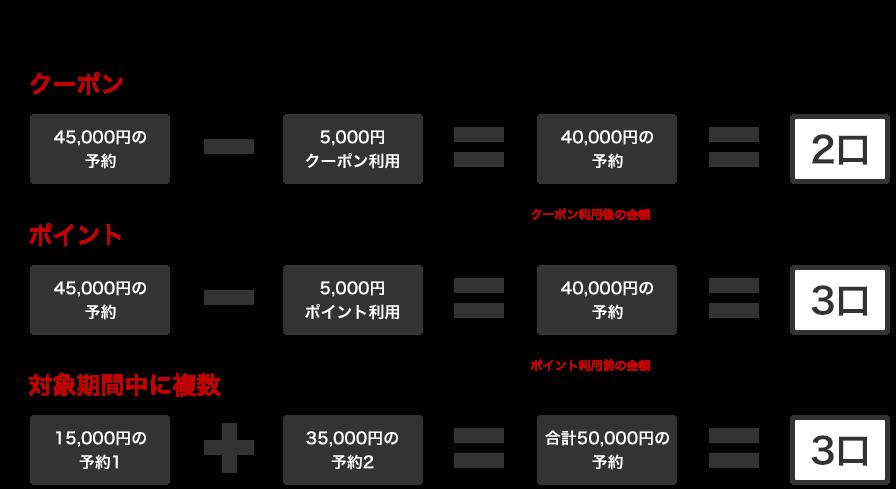 口数計算例